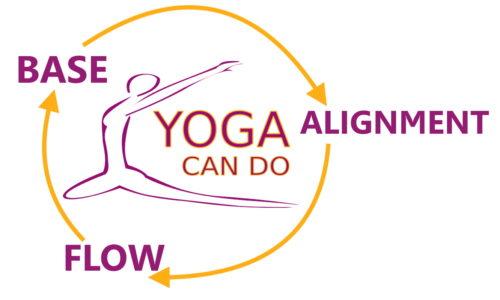 yogacandometodo